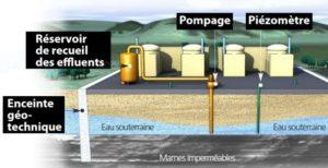 Fuite d'uranium à la centrale de Tricastin : La CRIIRAD va saisir la justice